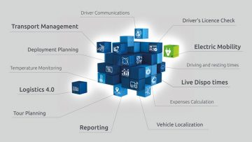 Features of telematics systems visualized with cubes and icons